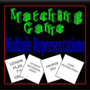Multiple Representation Matching Lesson Plan
