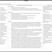Multiple Representation Matching Lesson Plan