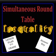 Inequality Simultaneous Round Table-7